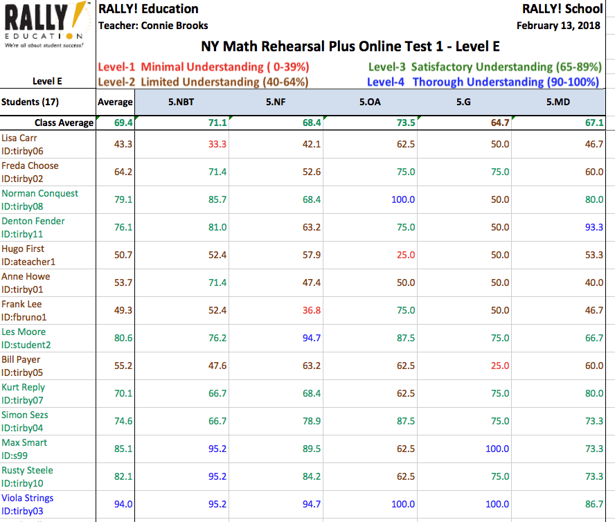 NY Math Base Ten Report